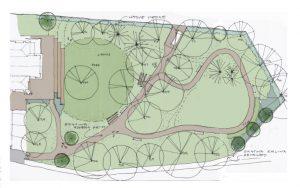 Concept design for garden